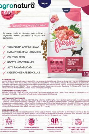 ANCAT Fresh Sterilized saco_agronatura
